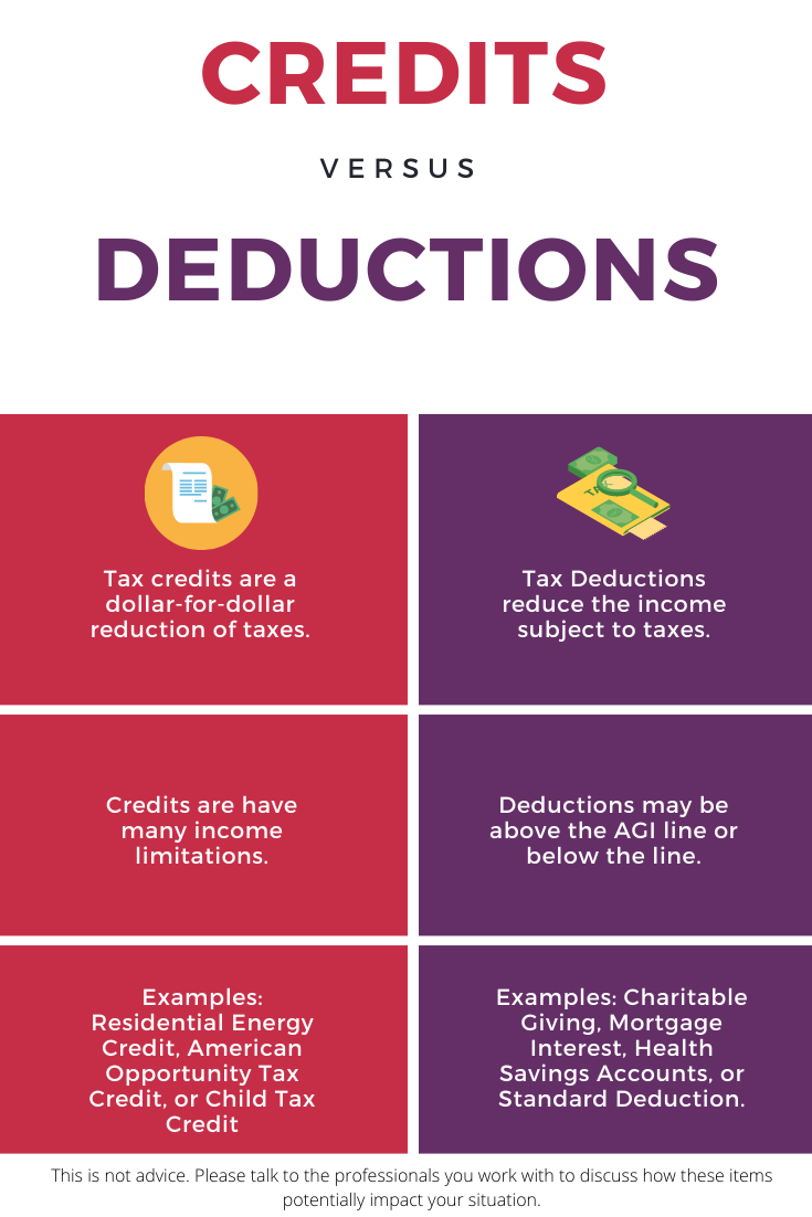 Comparison of Tax Credits and Deductions